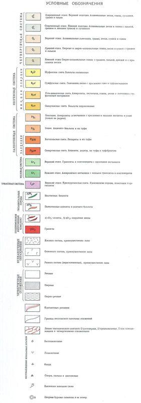 Условные обозначения для схем систем