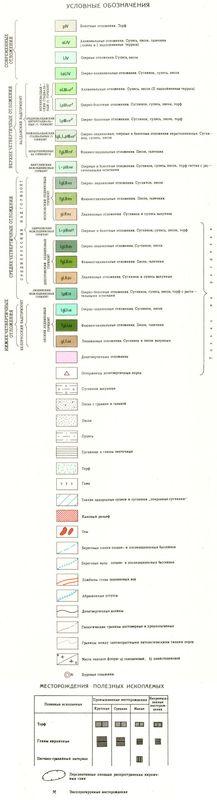 каким знаком обозначают кварциты на колонках скважин
