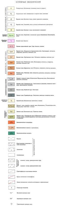 Схемы сверления и рассверливания отверстия Сверление НТЦ ОРИОН - Новости тяжелой